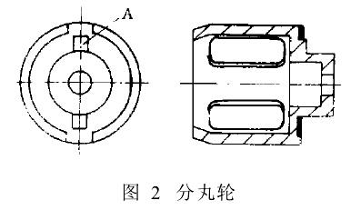 抛丸机中常用的抛丸器清理效果差的原因分析及解决措施